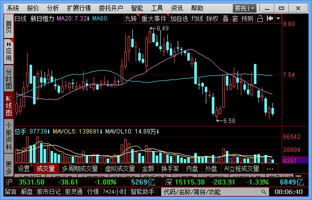 宁夏板块股票新日恒力