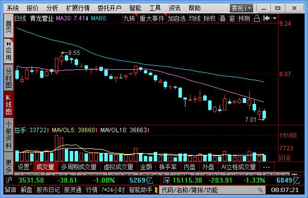 宁夏板块股票青龙管业
